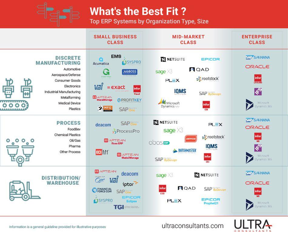 best_erp_fit_infographicFINALMarch2018